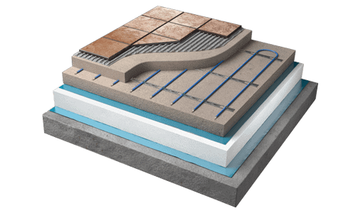 Ηλεκτρική Ενδοδαπέδια Θέρμανση- Θερμικό Καλώδιο Warmup WIS